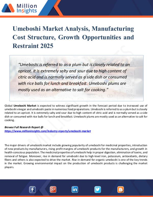 Umeboshi Market Analysis, Manufacturing Cost 2025