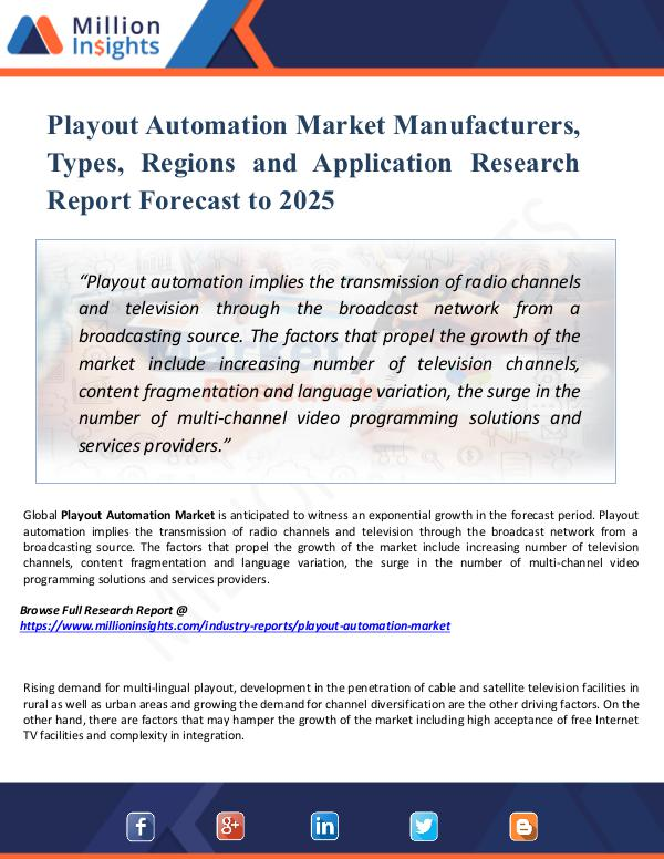 Playout Automation Market Manufacturers, Types,