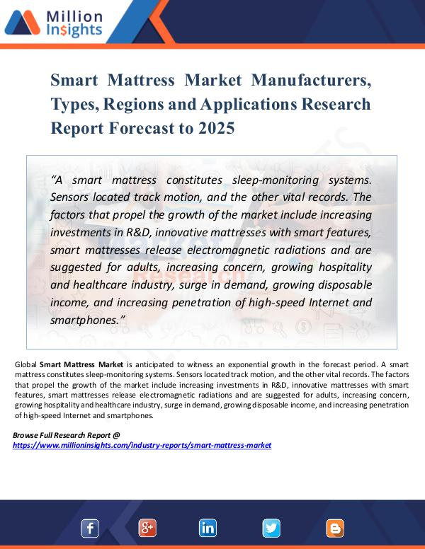 Smart Mattress Market Manufacturers, Types, Region