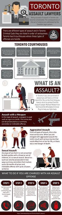 Toronto Assault Lawyers