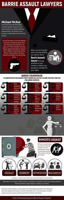 Barrie Assault Lawyers
