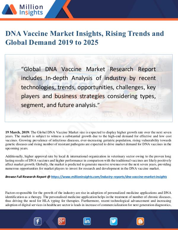 MarketReports DNA Vaccine Market Size Analysis, Segmentation, In