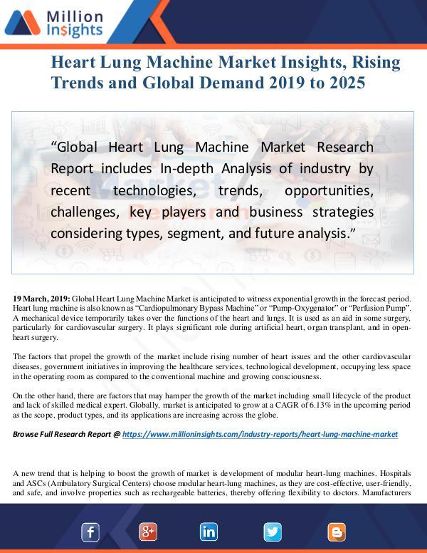 MarketReports Heart Lung Machine Market Size Analysis, Segmentat
