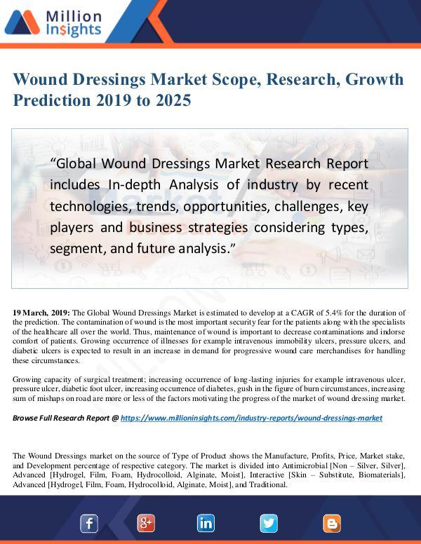 MarketReports Wound Dressings Market Size Analysis, Segmentation