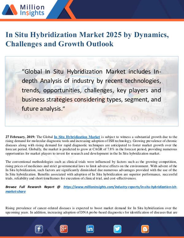 MarketReports In Situ Hybridization Market Size Analysis, Segmen
