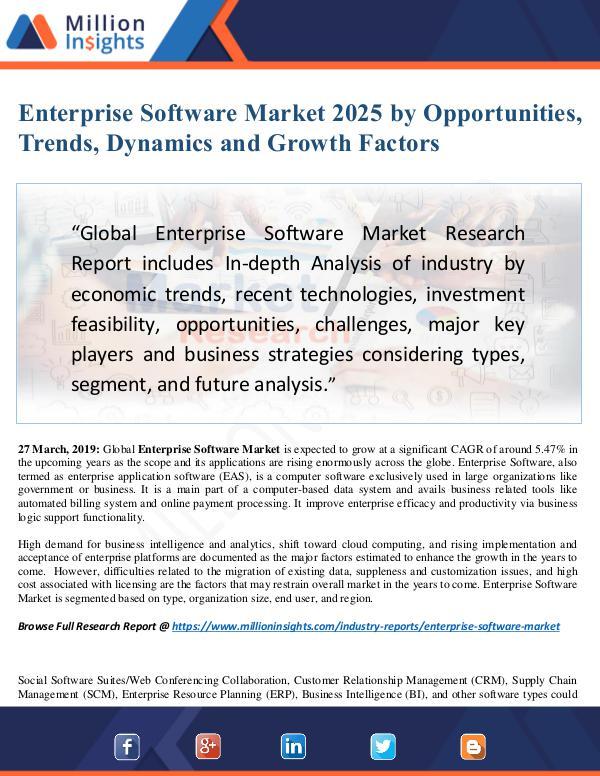 Enterprise Software Market Size Analysis, Segmenta