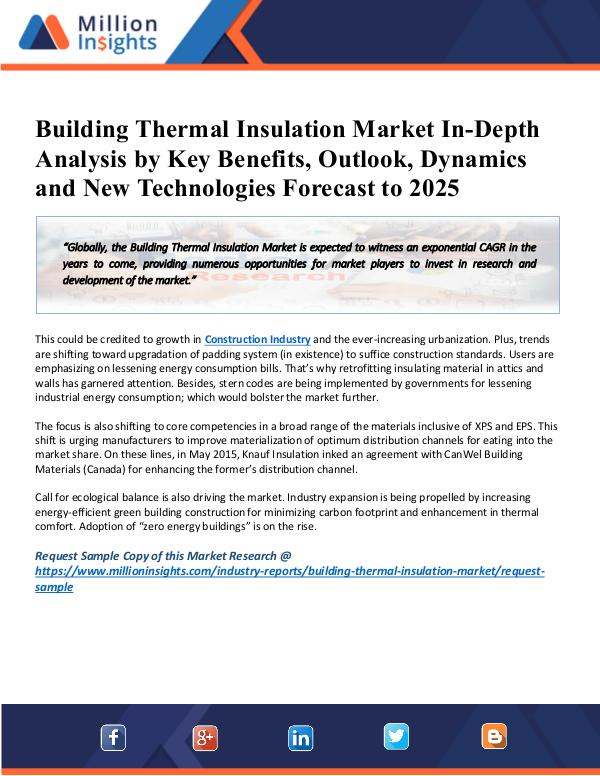MarketReports Building Thermal Insulation Market Applications