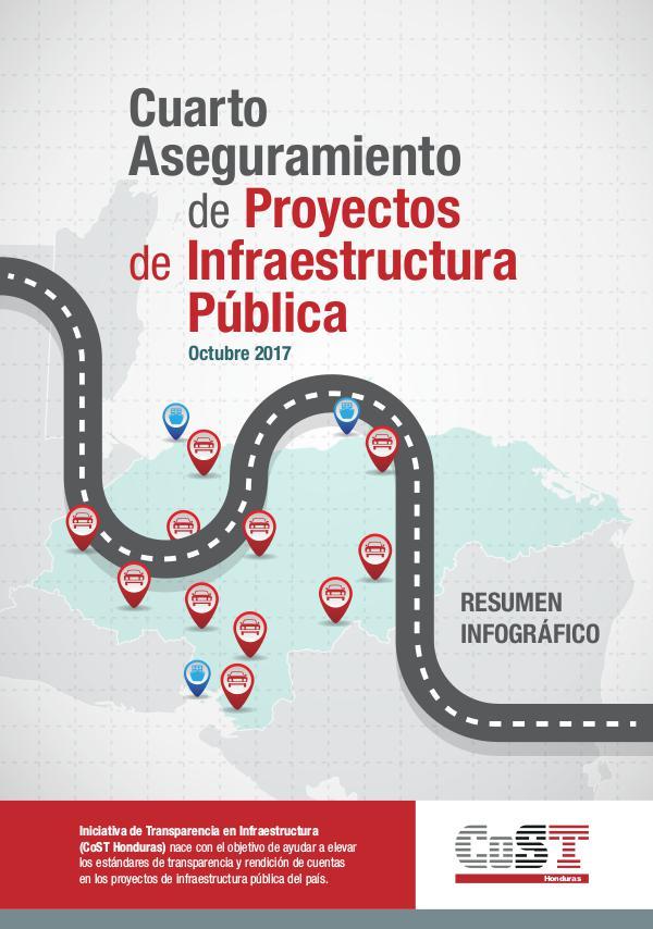 Resumen Infográfico 4to Estudio de Aseguramiento CoST HN Resumen Infográfico 4to Estudio de Aseguramiento 0