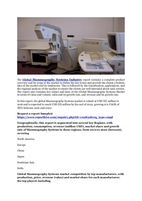 Medical Devices Global Mammography Systems Market Professional Sur
