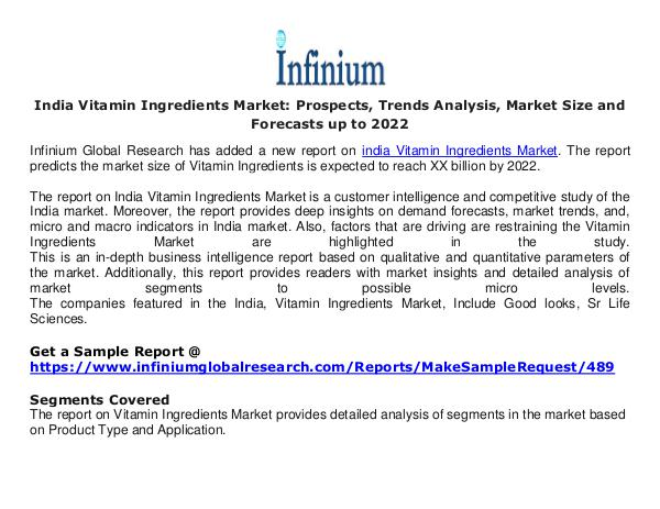India Vitamin Ingredients Market Prospects, Trends