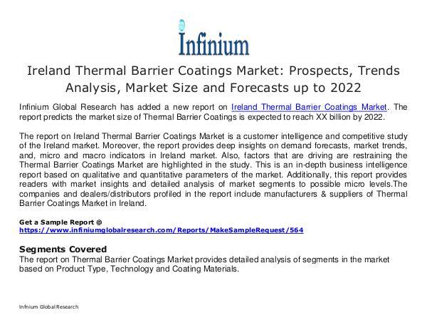Ireland Thermal Barrier Coatings Market Prospects, Trends Analysis, M Ireland Thermal Barrier Coatings Market Prospects,