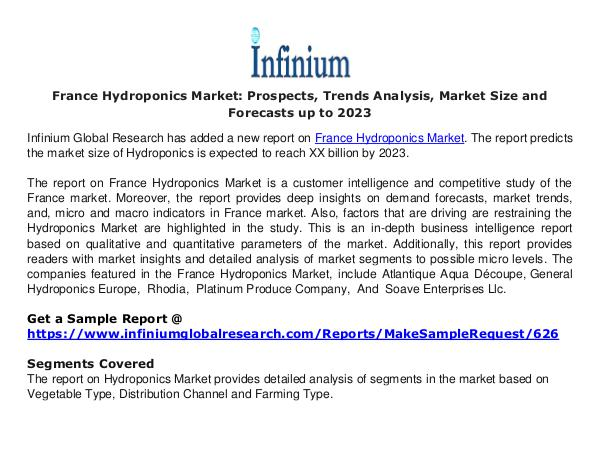 France Hydroponics Market - Infinium Global Resear