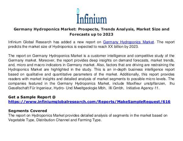 Germany Hydroponics Market - Infinium Global Resea