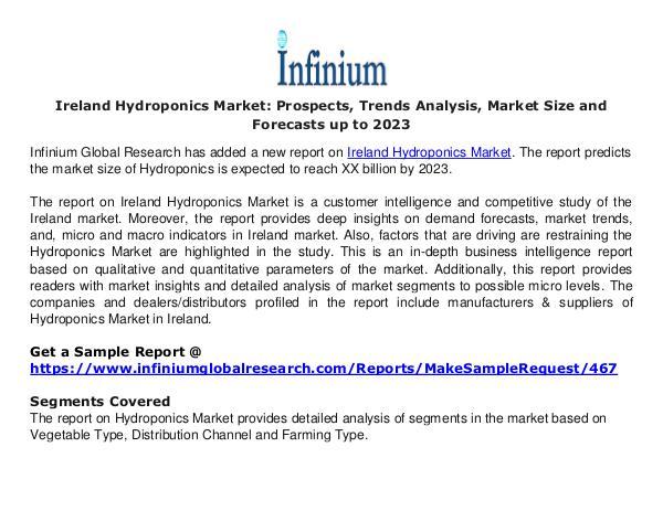 Ireland Hydroponics Market - Infinium Global Resea