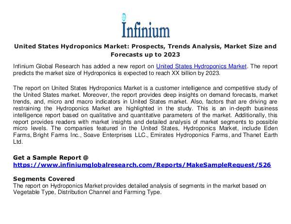 United States Hydroponics - Infinium Global Resear