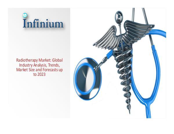 Infinium Global Research Radiotherapy Market
