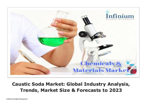 Infinium Global Research Caustic Soda Market -IGR