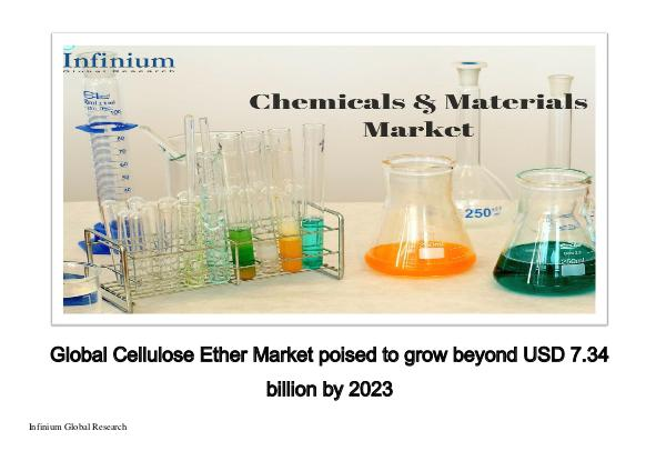Infinium Global Research Cellulose Ether -IGR