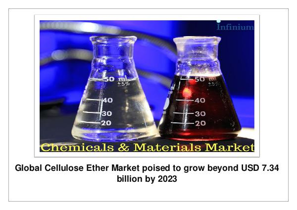 Infinium Global Research Cellulose Ether Market  -IGR