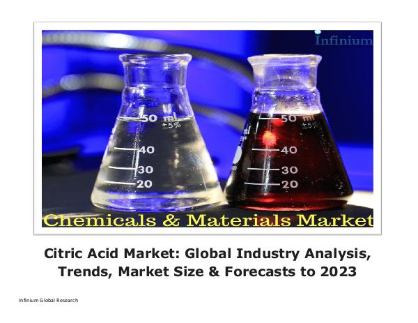Infinium Global Research Citric Acid Market -IGR