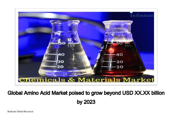 Global Amino Acid Market poised to grow beyond USD