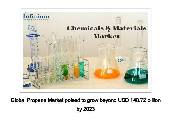 Infinium Global Research Propane - IGR