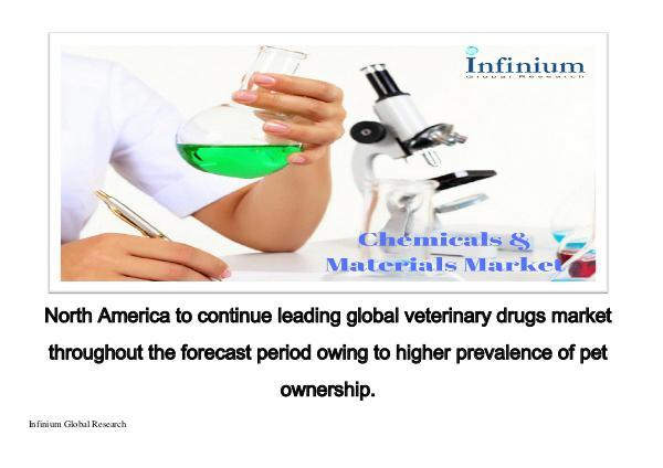 Veterinary Drugs - IGR