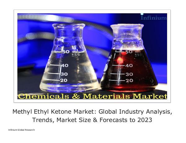 Methyl Ethyl Ketone Market Global Industry Analysi