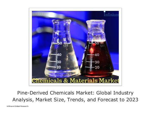 Pine-Derived Chemicals Market Global Industry Anal