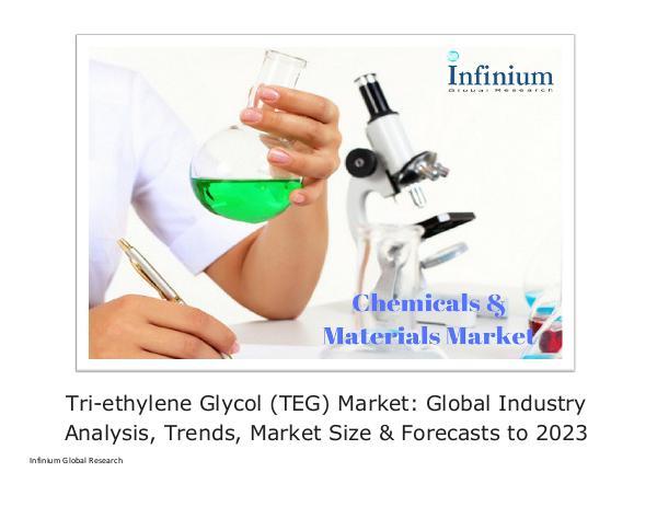 Tri-ethylene Glycol (TEG) Market Global Industry A