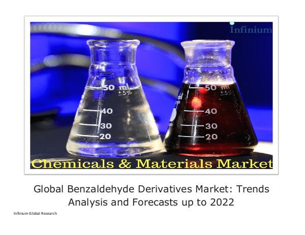 Global Benzaldehyde Derivatives Market Trends Anal