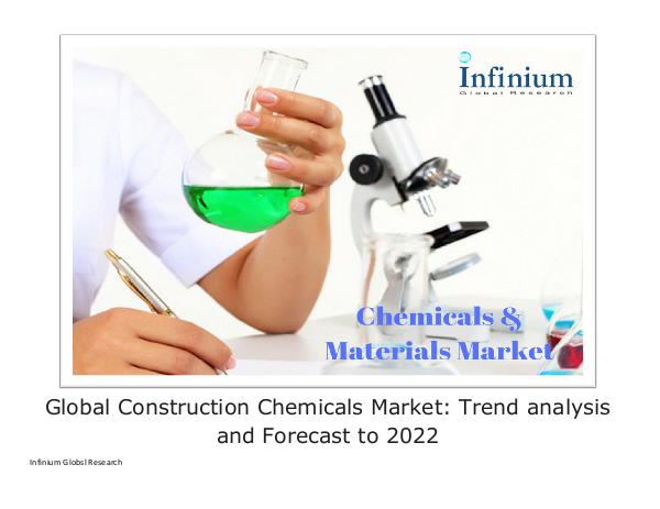 Global Construction Chemicals Market Trend analysi