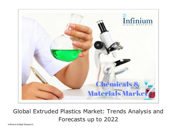 Global Extruded Plastics Market Trends Analysis an