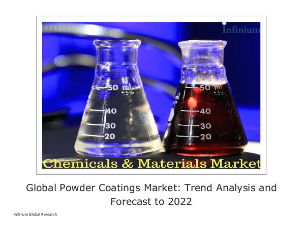 Global Powder Coatings Market Trend Analysis and F