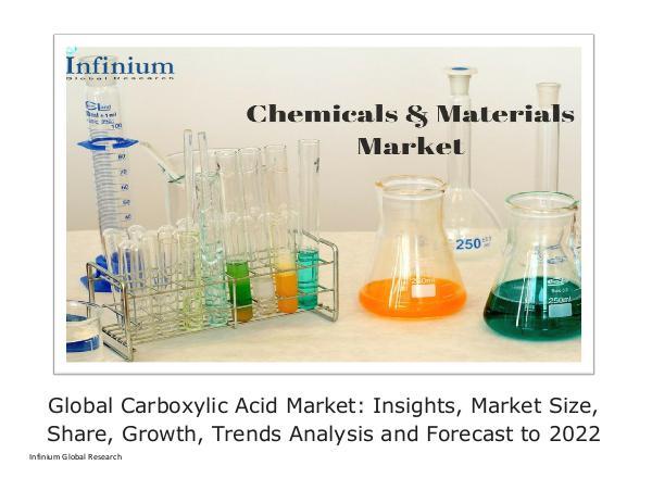 Infinium Global Research Global Carboxylic Acid Market - IGR 2022