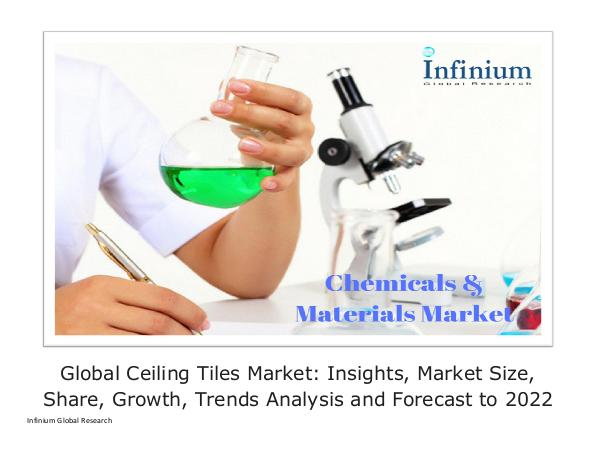 Infinium Global Research Global Ceiling Tiles Market - IGR 2022