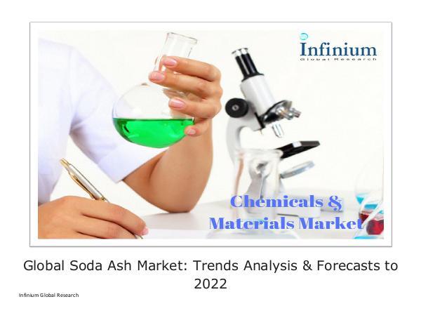 Infinium Global Research Global Soda Ash Market - IGR 2022