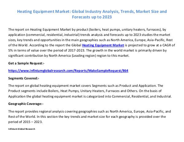 Heating Equipment Market -IGR 2023