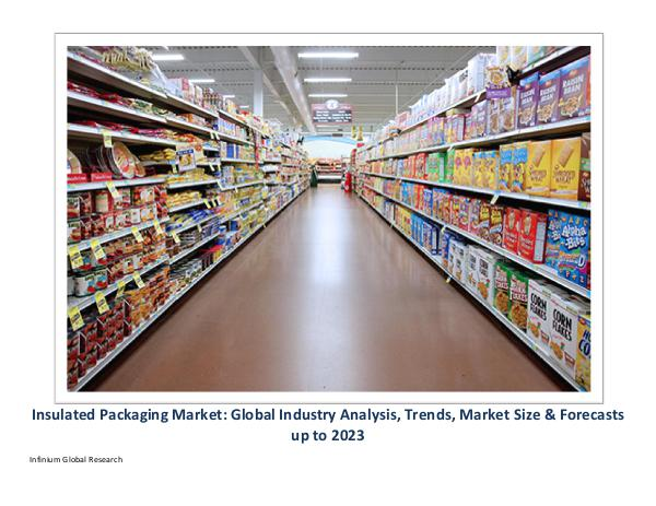 Insulated Packaging Market -IGR 2023