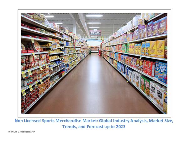 Non Licensed Sports Merchandise Market -IGR 2023