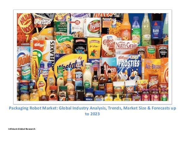 Packaging Robot Market -IGR 2023