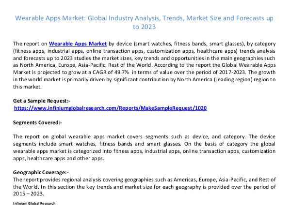 Wearable Apps Market -IGR 2023