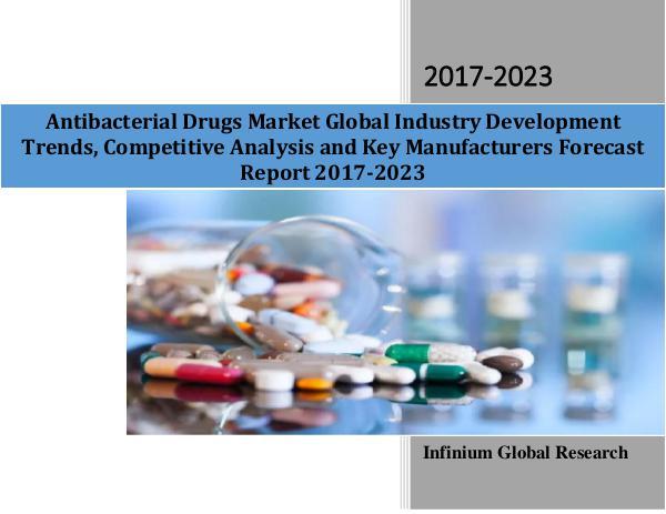 Antibacterial Drugs Market