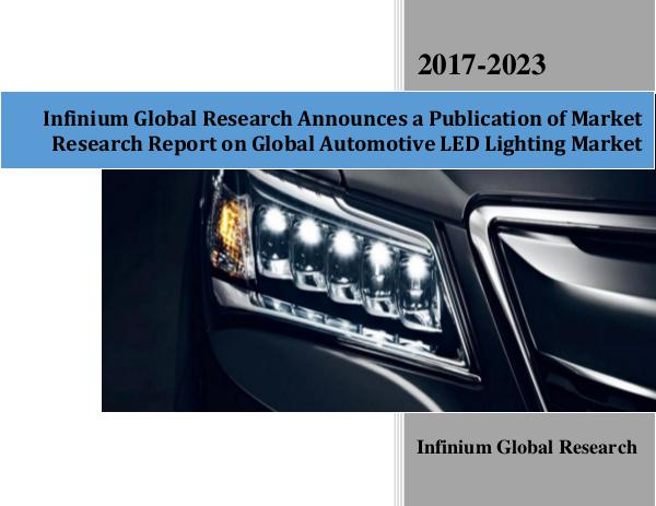 Global Automotive LED market