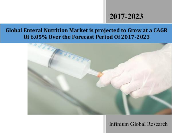 Global Enteral Nutrition market