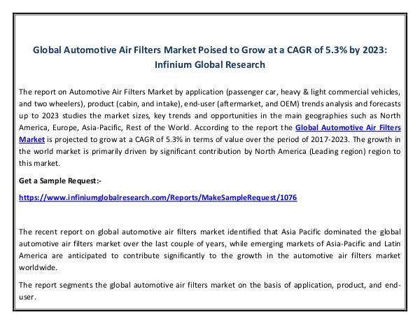 IGR Automotive Air Filters Market