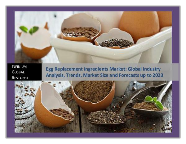 Egg Replacement Ingredients Market