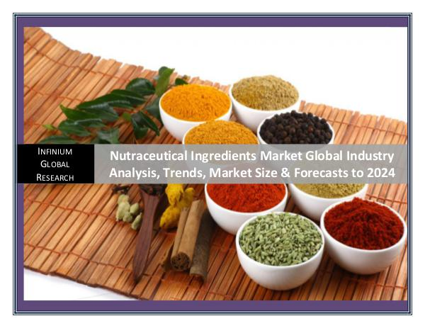 Nutraceutical Ingredients Market Global Industry A