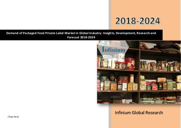Infinium Global Research Packaged Food Private Label Market