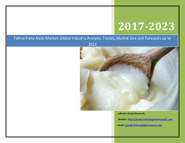 Tallow Fatty Acids Market
